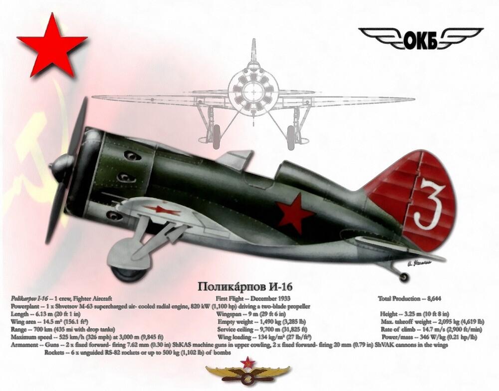 Polikarpov I-16 by AH-Aviation-Art