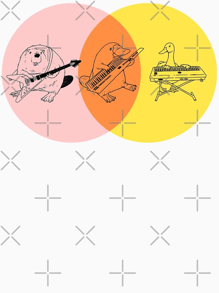 Keytar Platypus Venn Diagram - Purple Orange Yellow by GuyBlank