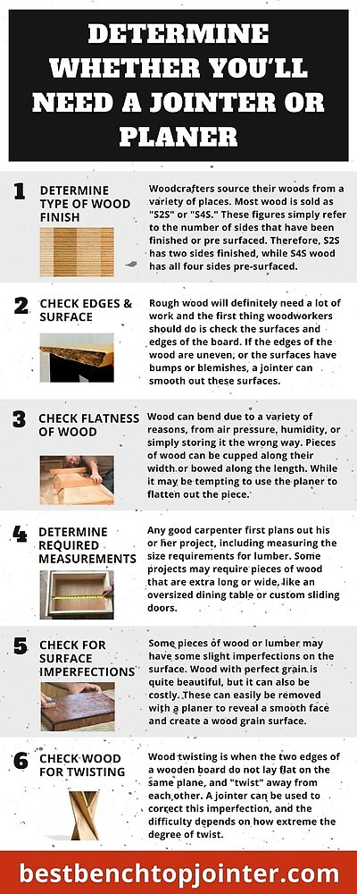 Steps for Choosing Jointer or Planer by princy6448