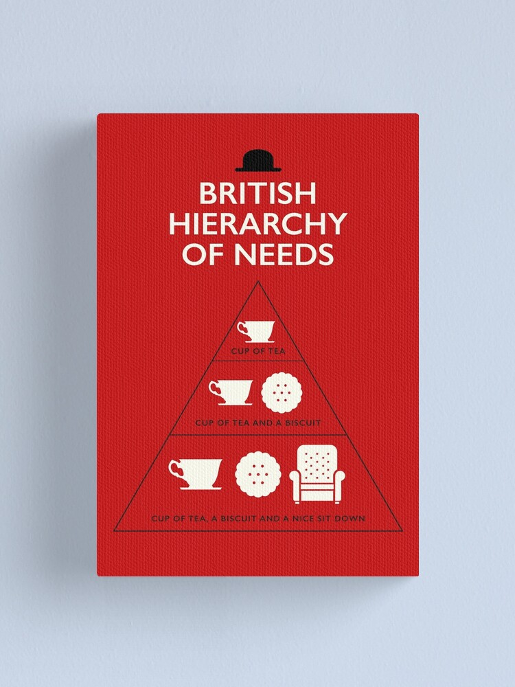 Alternate view of British Hierarchy of needs Canvas Print