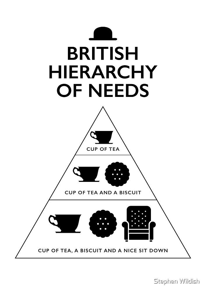 British Hierarchy of needs - White by Stephen Wildish