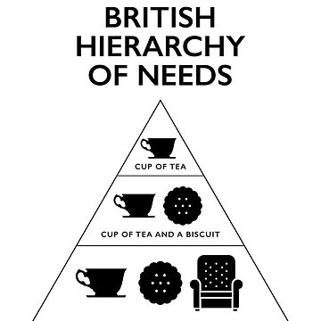 British Hierarchy of needs - White by Wildyles