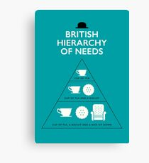 British Hierarchy of Needs - Blue Canvas Print