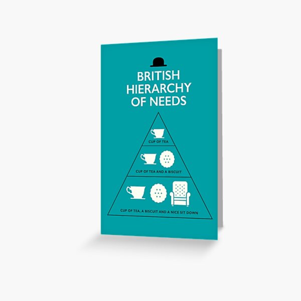 British Hierarchy of Needs - Blue Greeting Card
