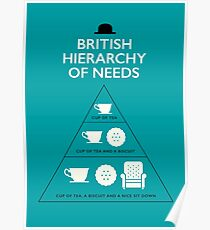 British Hierarchy of Needs - Blue Poster