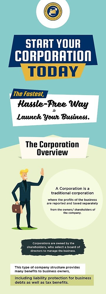 Start Your New Corporation with Register Company Forms by Register Company Forms