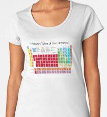 camiseta premium para mujer tabla periodica de los elementos - Tabla Periodica Metales Ligeros