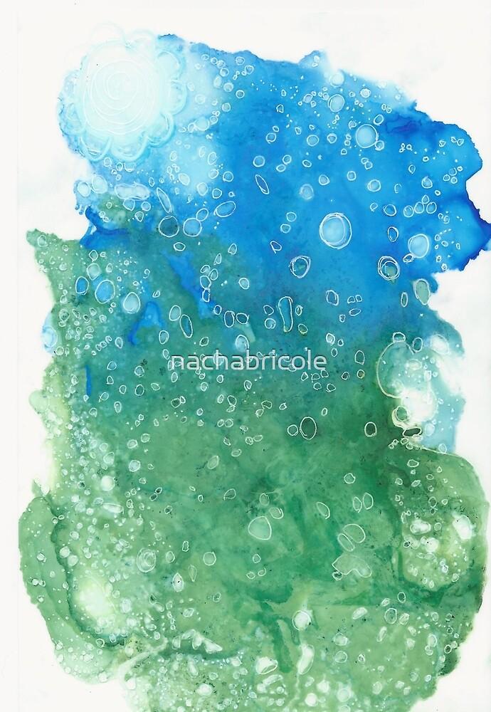 Thin Ice by nachabricole