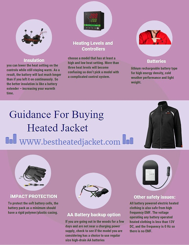 Guidance for buying Heated Jacket by micdin2083