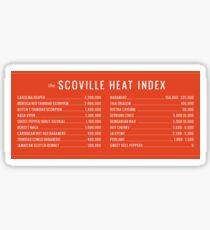 SCOVILLE HEAT INDEX hot pepper Sticker