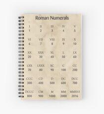 Números Romanos Arte Digital Cuadernos De Espiral Redbubble