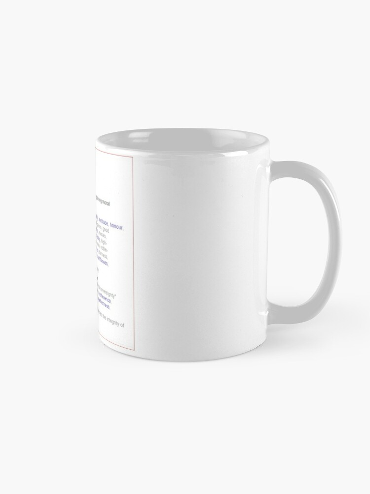 Alternate view of What is integrity ? Mug