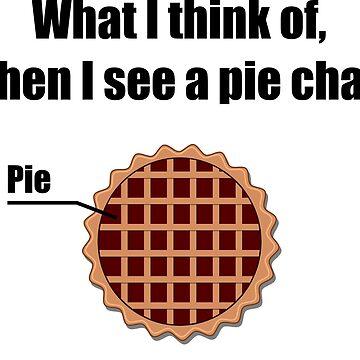 Pie chart by TeEmporium