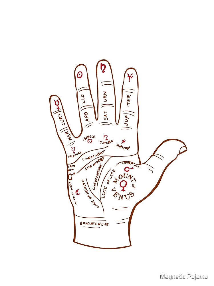 Palmistry // Palm Reading // Palm Reader by MagneticMama