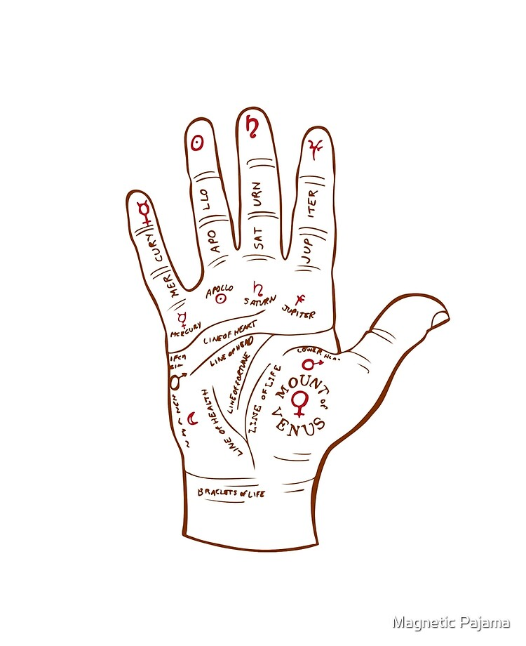 Palmistry Palm Reading Palm Reader Ipad Case Skin By Magneticmama Redbubble