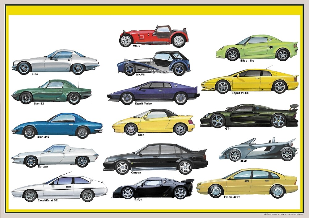 British sportscars  by TheCollectioner