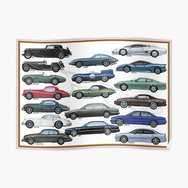 British Sportscars 2 Poster