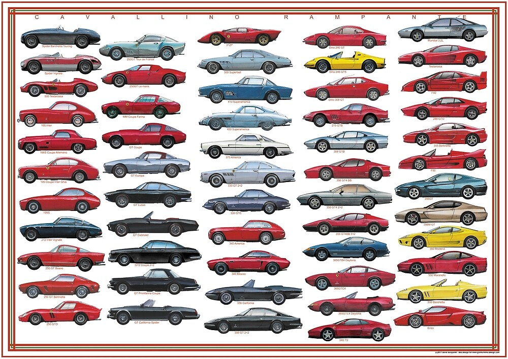 Italian Sportscars 1 by TheCollectioner