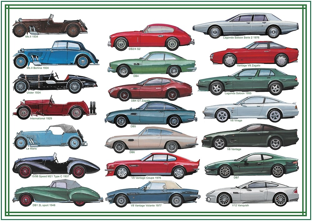 British Sportscars 1 by TheCollectioner