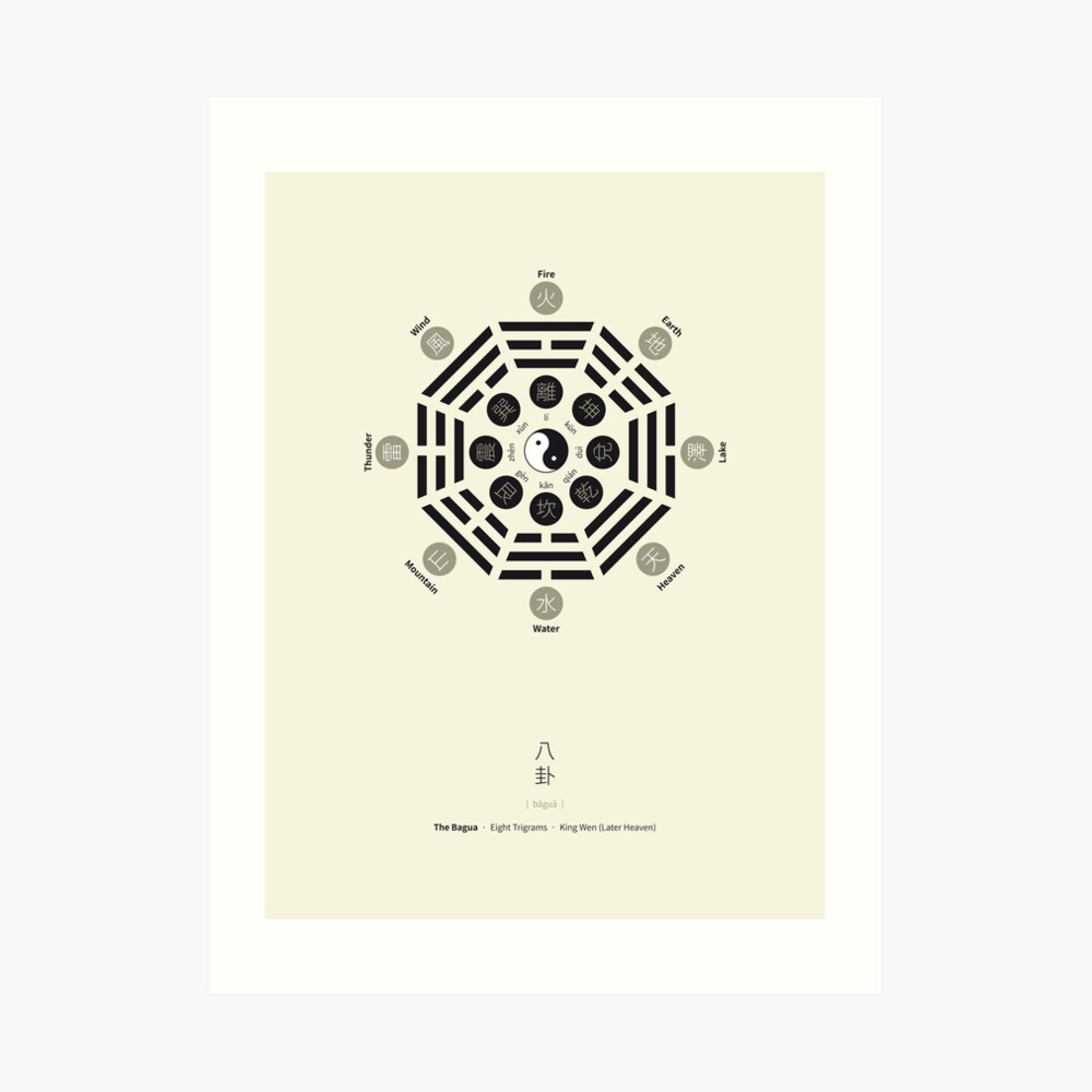 Bagua Poster With Eight Trigrams Art Print