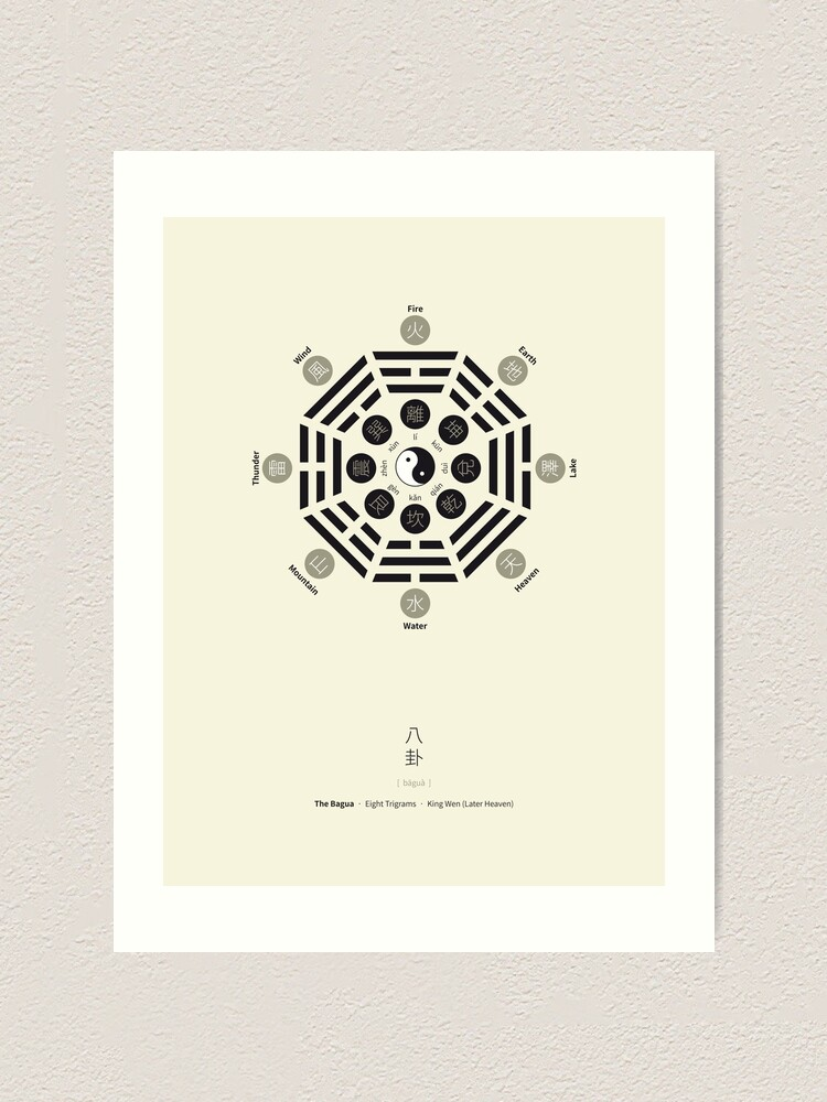 Alternate view of Bagua Poster With Eight Trigrams Art Print