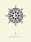 Bagua Poster With Eight Trigrams by Thoth Adan
