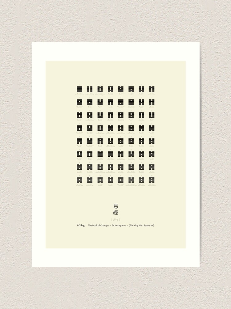 Alternate view of I Ching Chart With 64 Hexagrams (King Wen sequence) Art Print