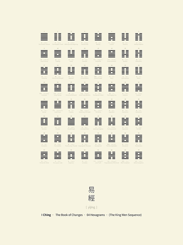I Ching Chart With 64 Hexagrams (King Wen sequence) by Thoth-Adan