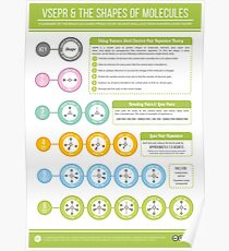 VSEPR & the Shapes of Molecules Poster