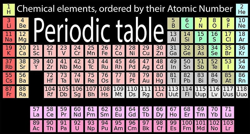 chemistry chemist chemical elements periodic table science physics elements - Chemistry Periodic Table Atomic Numbers