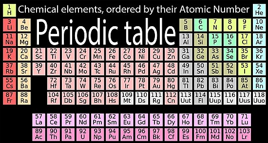 Chemistry chemist chemical elements periodic table science chemistry chemist chemical elements periodic table science physics elements atomic number urtaz Choice Image