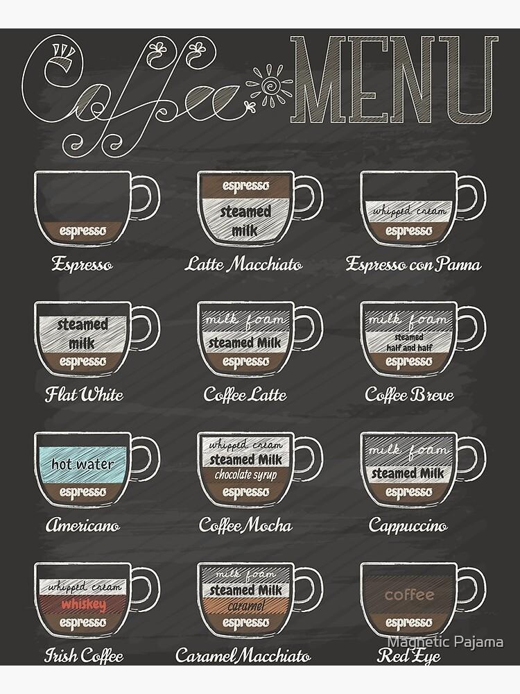 Coffee Shop Menu by MagneticMama