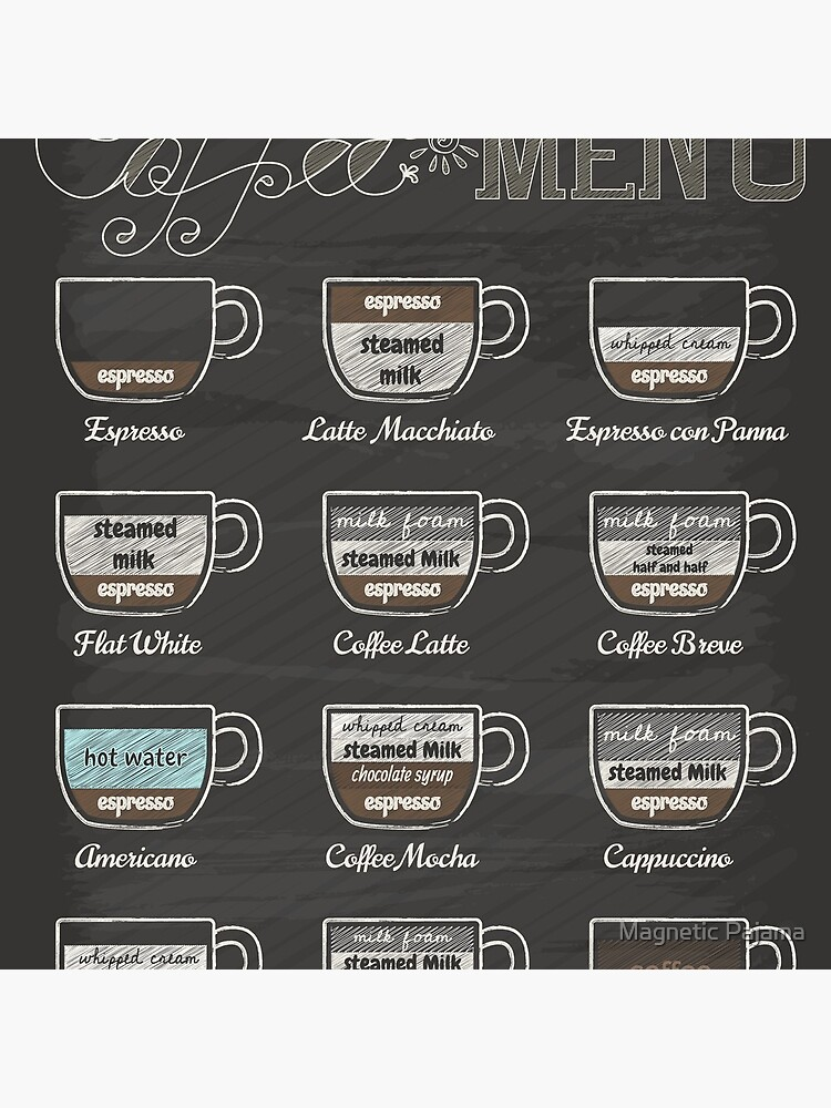 Coffee Shop Menu by MagneticMama
