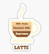 Latte Coffee Cup // Coffee Art Sticker