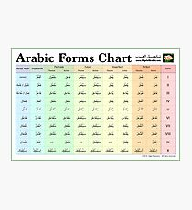 Arabic Forms Chart (Verb Forms I-X) Photographic Print