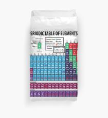 Periodic table duvet covers redbubble periodical table of elements duvet cover urtaz Gallery
