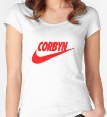 corbyn checklist Women's Fitted Scoop T-Shirt
