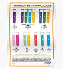 Transition Metal Aqueous Ion Colours Poster