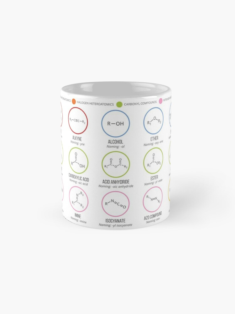 Alternate view of Functional Groups in Organic Chemistry Mug