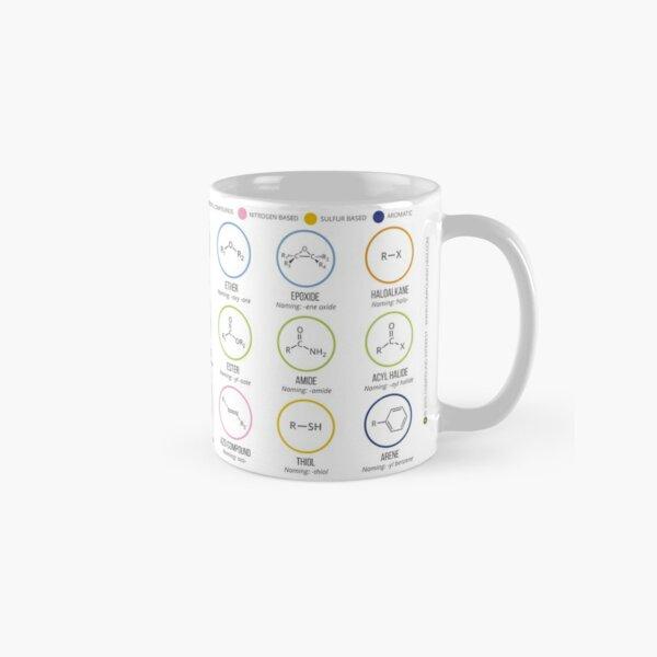 Functional Groups in Organic Chemistry Classic Mug