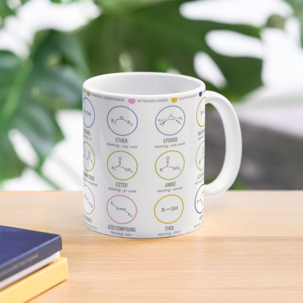 Functional Groups in Organic Chemistry Mug