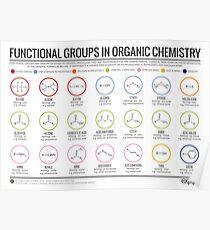 Póster Grupos Funcionales en Química Orgánica