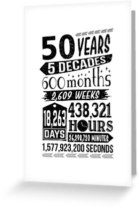Funny 50th Birthday 50 Year Old Sign Gag Gift
