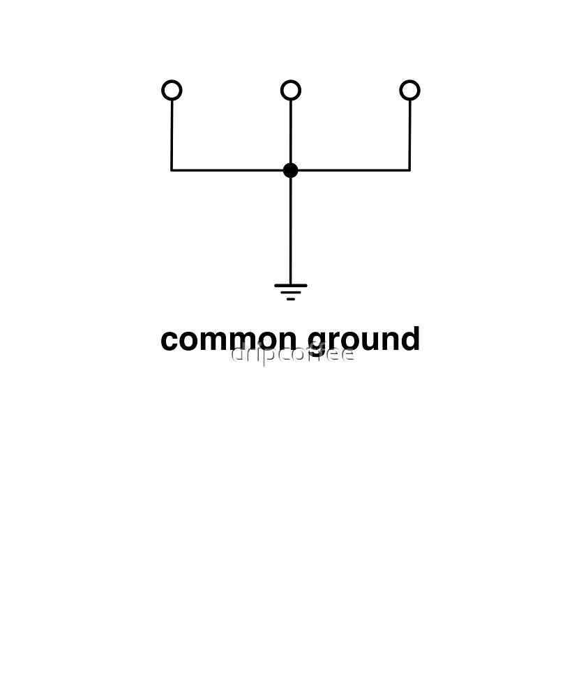 Common Ground by dripcoffee