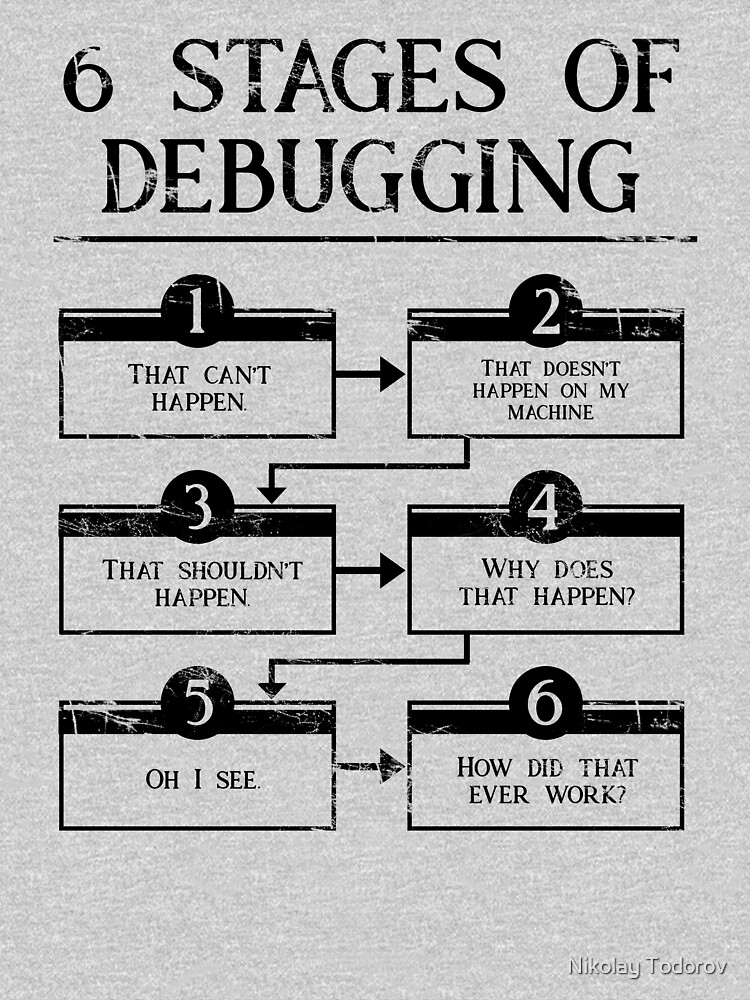 6 Stages Of Debugging  by underheaven