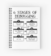 6 Stages Of Debugging Computer Programming Spiral Notebook