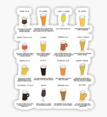 Fun Beer Style Personality Chart Graphic Sticker