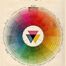 Vintage color wheel Design, color theory by Glimmersmith