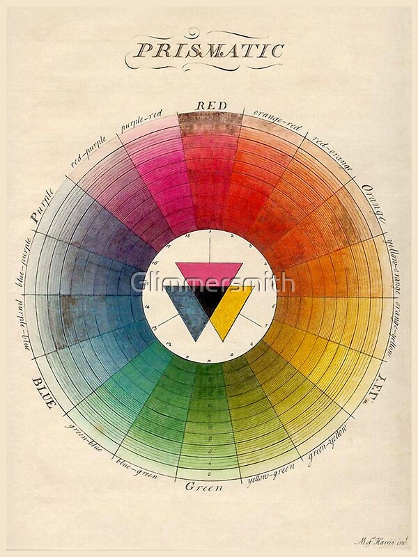 Vintage Color Wheel Design Theory By Glimmersmith