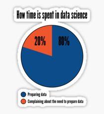 How Time is Spent in Data Science - Data Nerd Joke Design Sticker